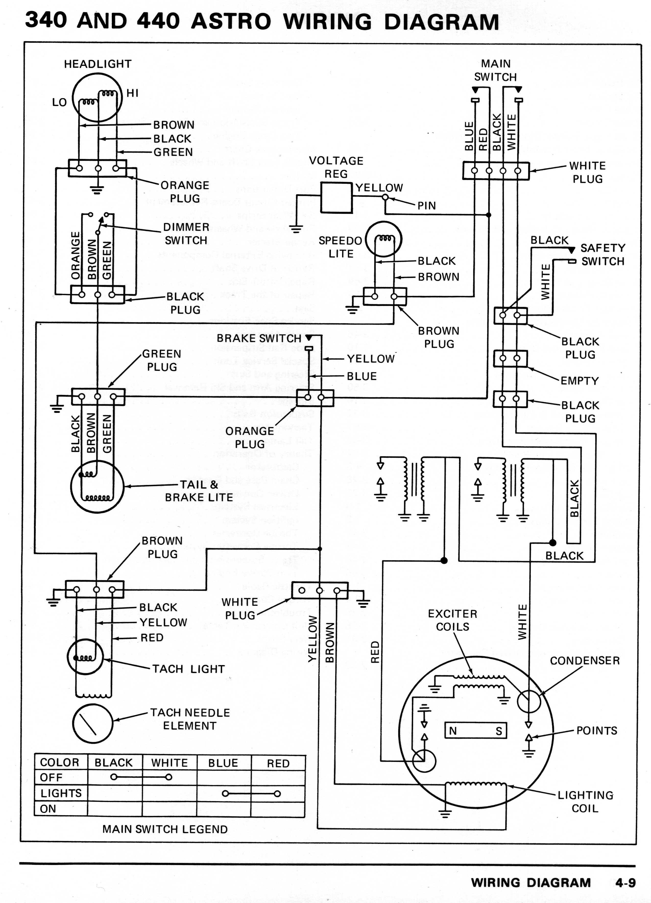 1977 kawasaki ke100 wiring diagram images 1977 kz1000 wiring wiring diagram kawasaki mule 1982
