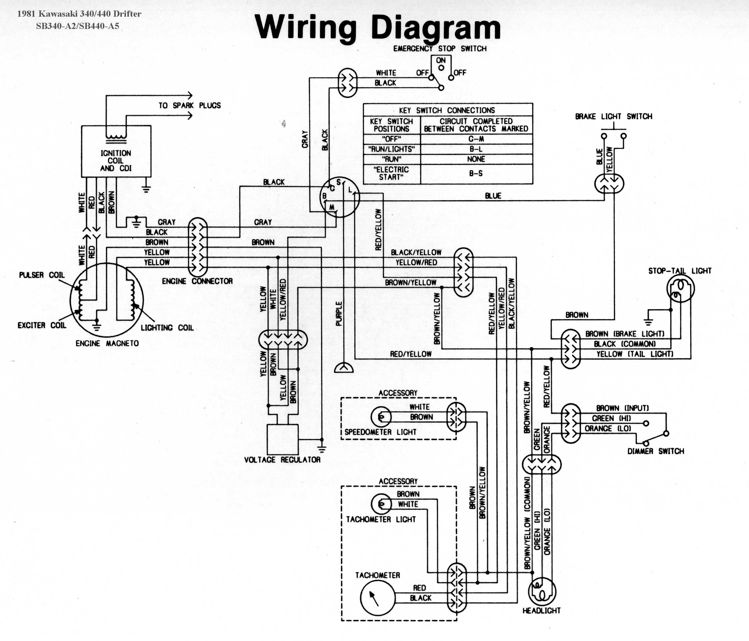 1981 Kawasaki 440 Intruder Wiring Diagram 41 Images 1982 Kz1300 Diagrams Sb340a2 Mule Kaf620 Free 1980 Invader At Cita