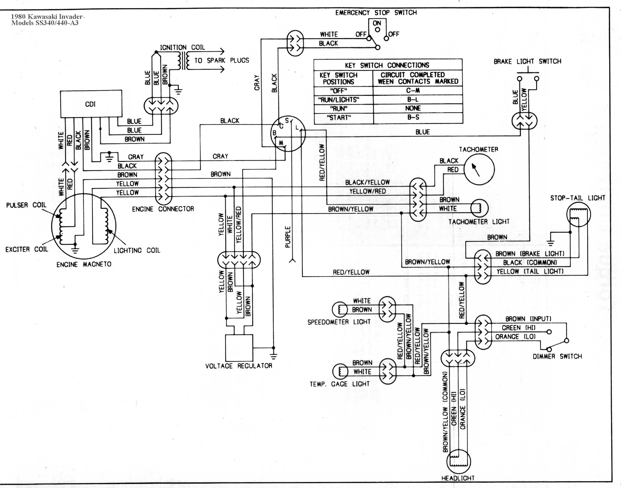 Kawasaki Invader Snowmobile Wiring Diagrams Mule 550 Diagram Schematic Library U2022 Rh 1980 Ss340 440 A3