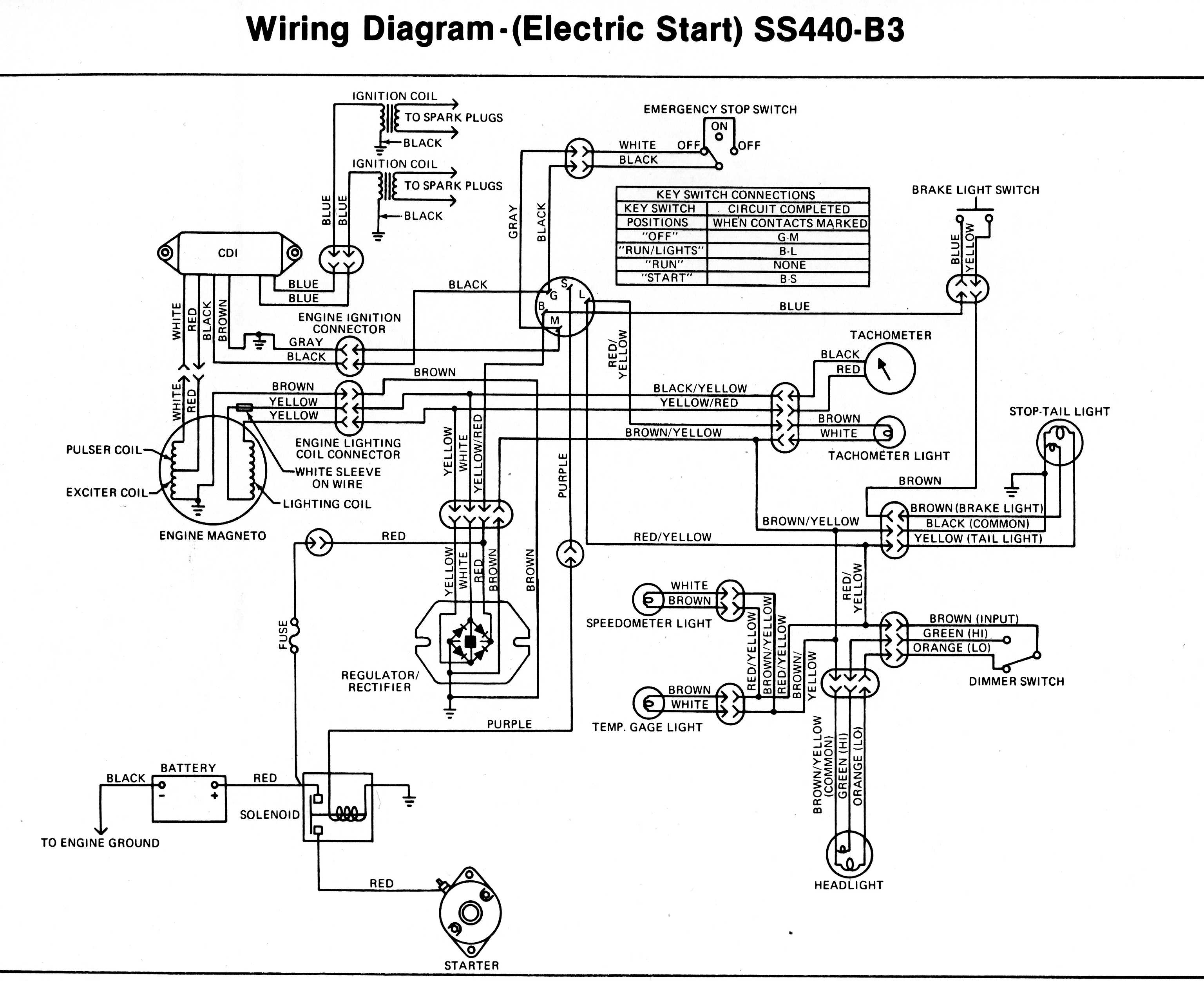 1981 Kawasaki Wiring Diagram - Wiring Diagram Het on honda motorcycle repair diagrams, electrical diagrams, pinout diagrams, engine diagrams, troubleshooting diagrams, lighting diagrams, motor diagrams, switch diagrams, smart car diagrams, gmc fuse box diagrams, internet of things diagrams, hvac diagrams, sincgars radio configurations diagrams, series and parallel circuits diagrams, electronic circuit diagrams, friendship bracelet diagrams, led circuit diagrams, battery diagrams, transformer diagrams,