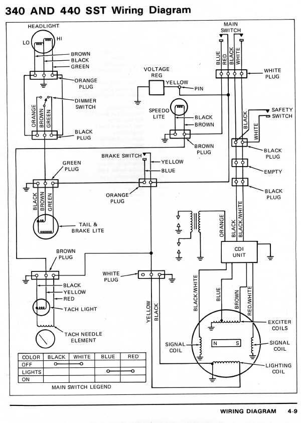 sst kawasaki sno jet sst wiring diagram? invader wiring diagram at readyjetset.co